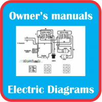 Owners Manuals     Wiring    Diagrams  KidsWheels