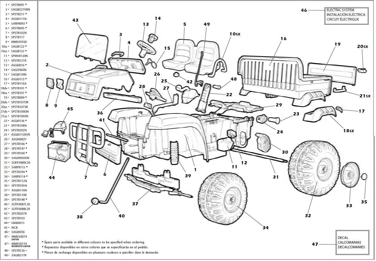 john deere gator  revised  igod0004 igod0033 parts