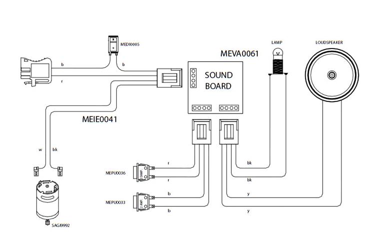 choo choo express train electric diagram