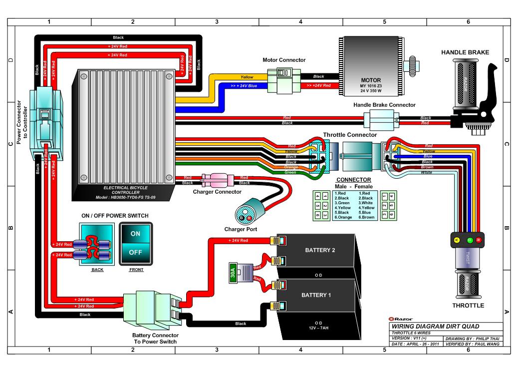 sunl 110cc wiring diagram dirt quad parts kidswheels  dirt quad parts kidswheels